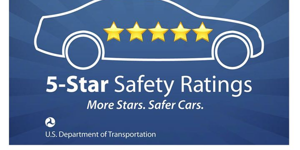 Clarifying NHTSA's Updated 5-Star Safety Rating Program