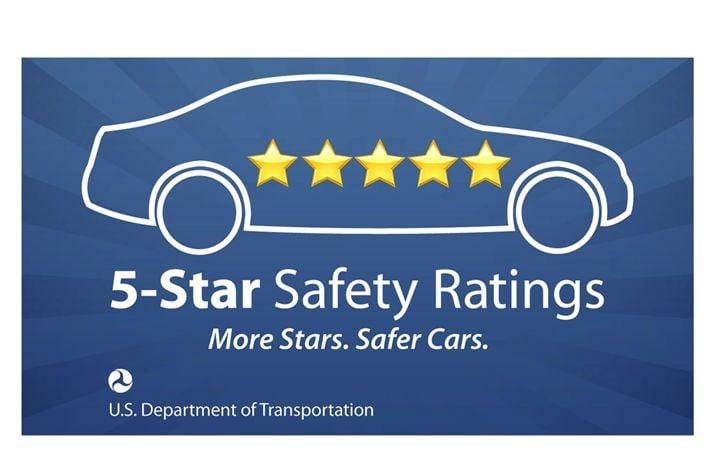 Clarifying NHTSA's Updated 5-Star Safety Rating Program