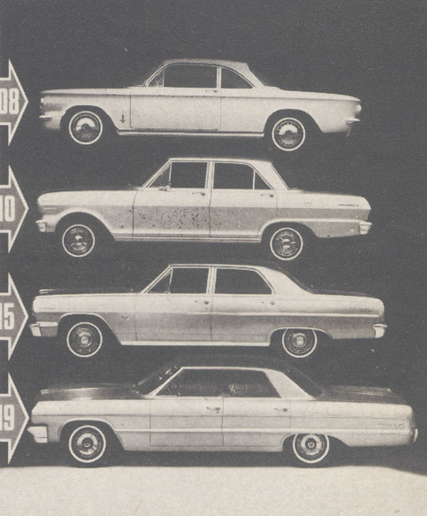The wheel base story of the 1964 Chevrolet line (top to bottom) - 1964 Corvair Monza coupe, Chevy II four-door sedan, Chevelle four-door sedan, and the Chevrolet Impala. -