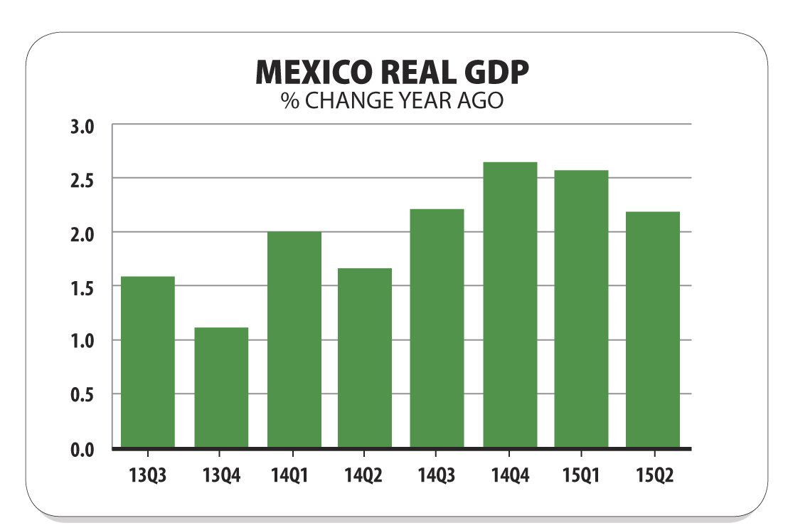 Robust Economy in Mexico Drives Growth in  Fleet Market