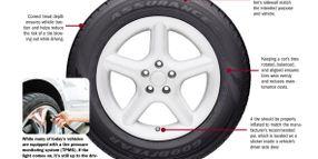 5 Tips for Safer Passenger Car Tires