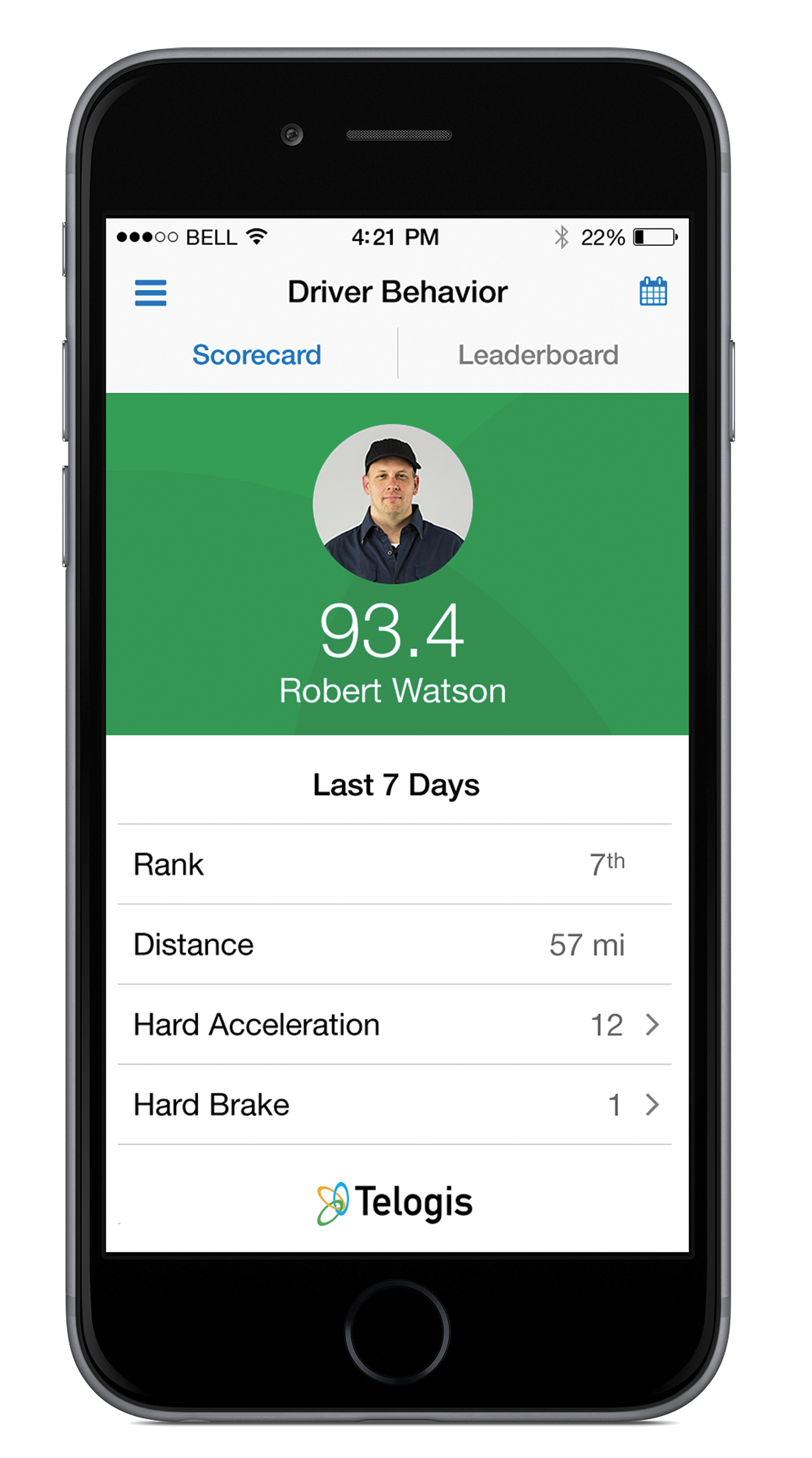 Telematics Gamification Emphasizes Fun Over 'Big Brother'