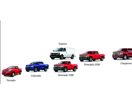 Mexico: Analysis of the Fleet Market