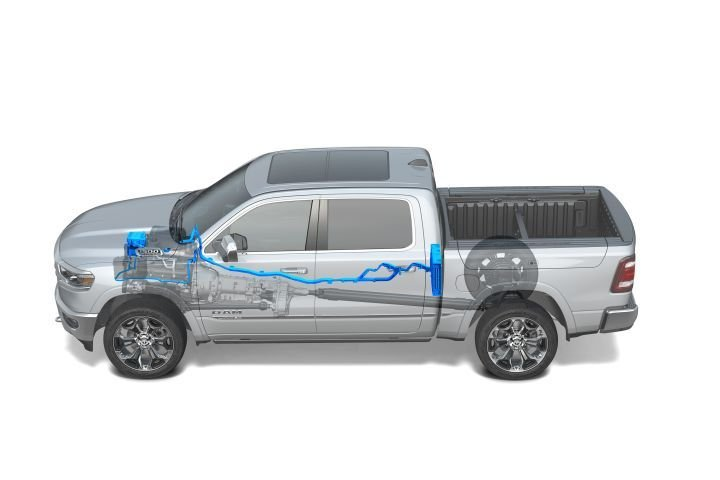 The 2019 Ram 1500 will eventually offer four engines, including two that use eTorque mild hybrid technology.