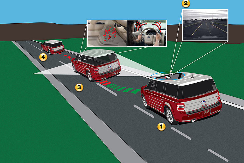 ADAS technologies have made today's vehicles the safest in history.