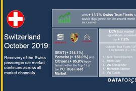 Switzerland Fleet Registrations Continue to Rise