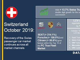 Switzerland Fleet Registrations Continue to Rise