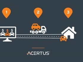 ACERTUS Achieves Record-High Last-Mile Deliveries
