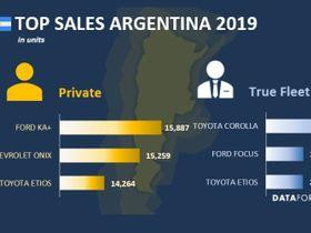 Argentina Fleet Sales Fell in 2019