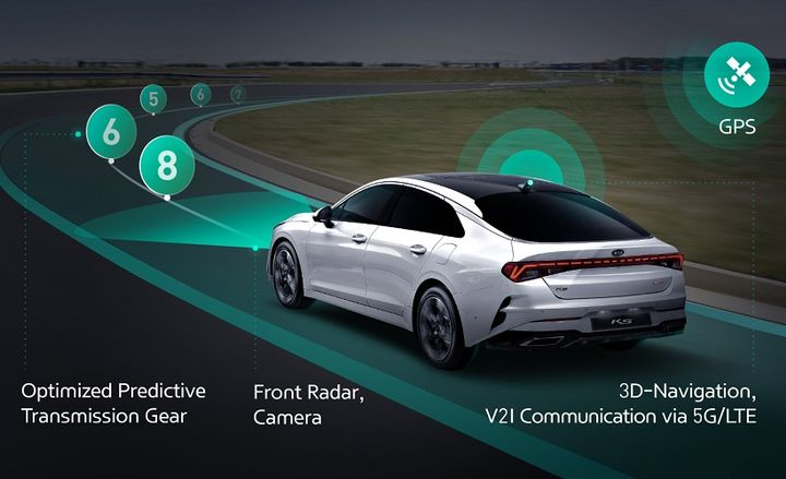 ICT Connected Shift System uses intelligent software in the Transmission Control Unit (TCU) that collects and interprets real-time input from underlying technologies, including 3D navigation equipped with a precise map of the road as well as cameras and radar for smart cruise control. - Graphic courtesy of Hyundai and Kia.
