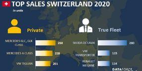 Switzerland Fleet Sales Slide in January