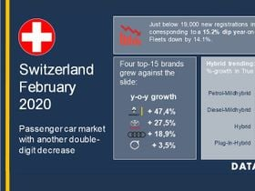 Switzerland Fleet Sales Continue Slide in February