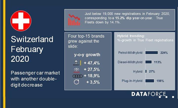 - Graphic courtesy of Dataforce.
