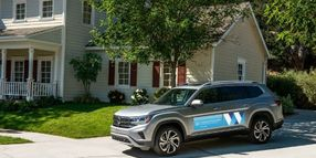 Volkswagen Supports Delivery Services with its Own Fleet
