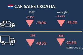 Croatia Fleet Registrations See Decline