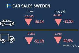 Sweden Commercial Fleet Registrations Falls in May