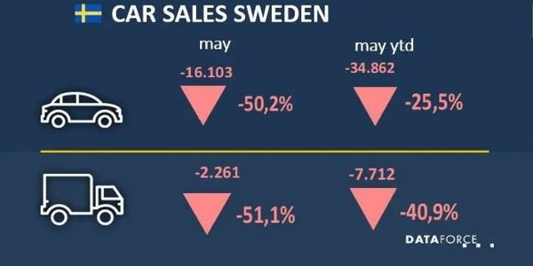 Sweden Commercial Fleet Registrations Falls in May