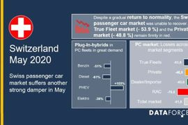 Switzerland Fleet Sales Continue to Fall in May