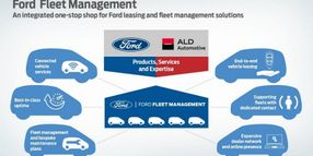 Ford & ALD Open Fleet Management Business in the UK