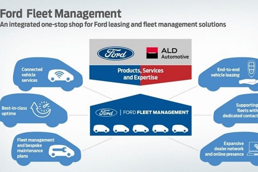 Ford brings product expertise and connected vehicle capability to this partnership and ALD...