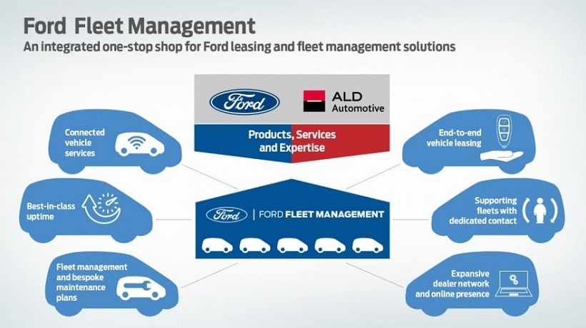 Ford, ALD Launch New Fleet Management Business in Europe