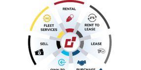 Merchants Fleet Expands Delivery Fleet Program