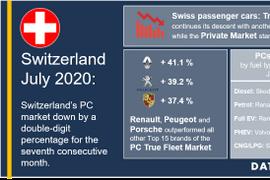 Switzerland Fleet Market Registrations Drop 7.4% in July