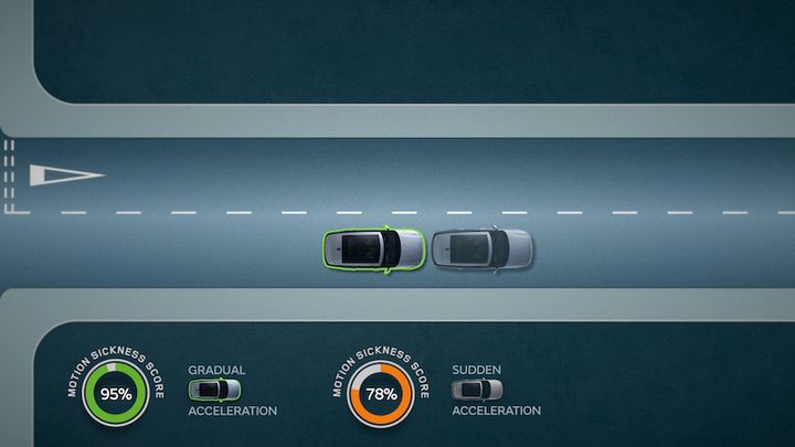 Jaguar Land Rover is developing software that will reduce motion sickness by adapting the driving style of future autonomous vehicles, to continue to provide our customers with the most refined and comfortable ride possible. - Photo: Jaguar Land Rover