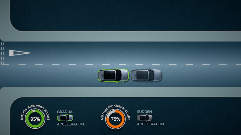 Jaguar Land Rover Developing Tech to Reduce Motion Sickness