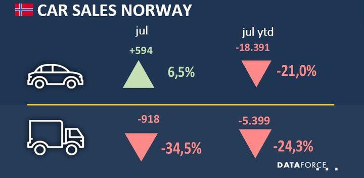 - Photo: Norway