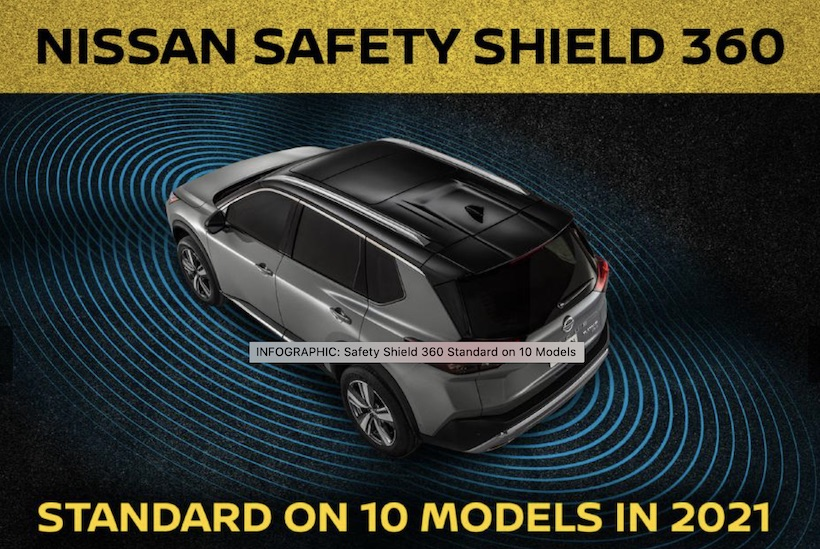 Nissan's Safety Shield Tech Made Standard on 10 Models