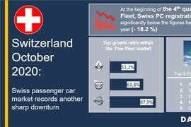 Swiss Fleets Show Interest in EVs Despite Market Downturn