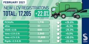 UK Delivery & Construction Fleets Boost February Vehicle Registrations