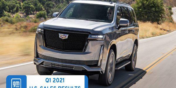 Cadillac and Buick retail deliveries both increased by 43%, while Chevrolet's all-electric Bolt...