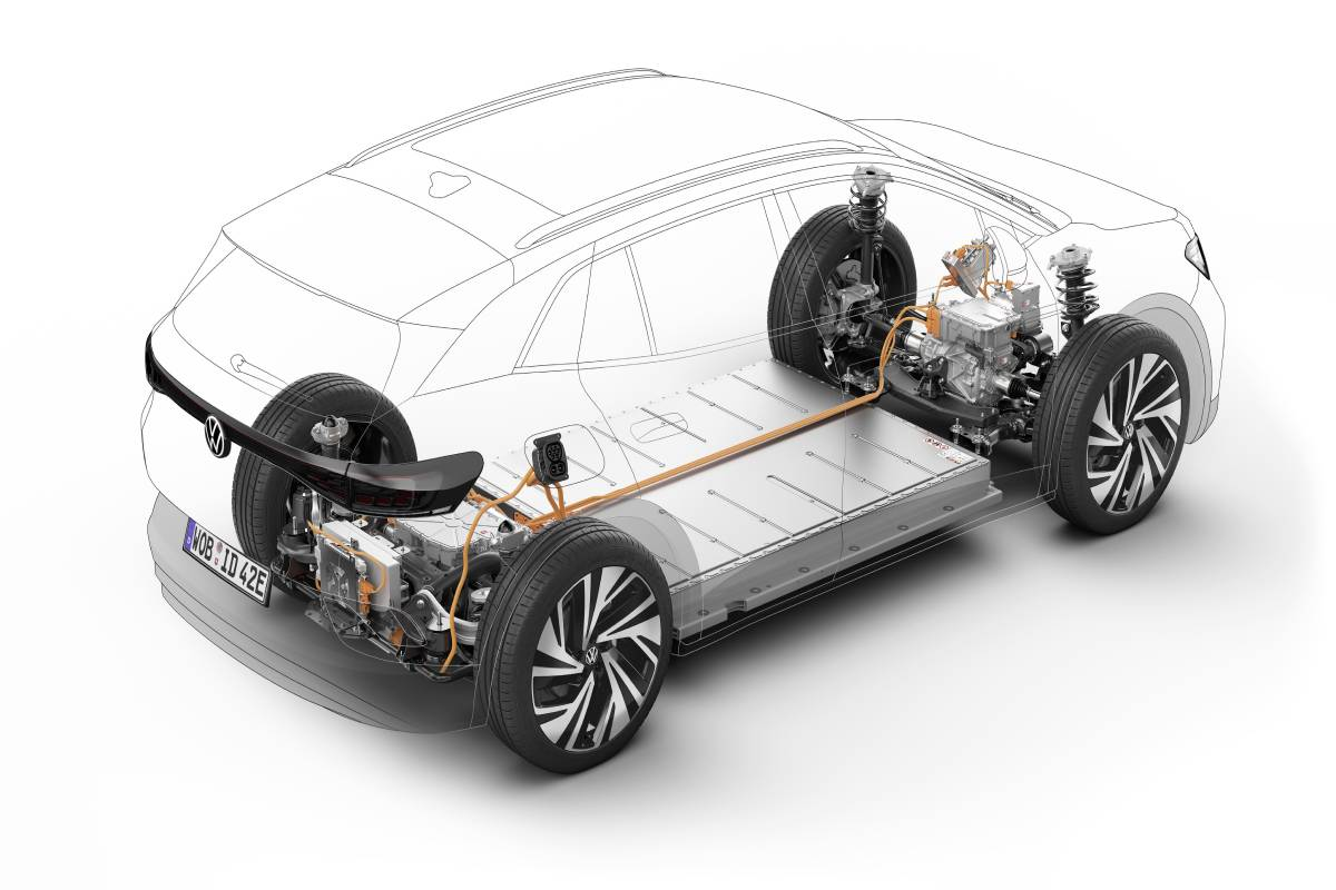 Volkswagen ID.4 Offers a Sustainable Drive