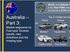 Australia Fleet Market Fueling Preferences Evolve