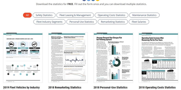 We have posted the series of statistical reports, which can be found in the Statistics channel