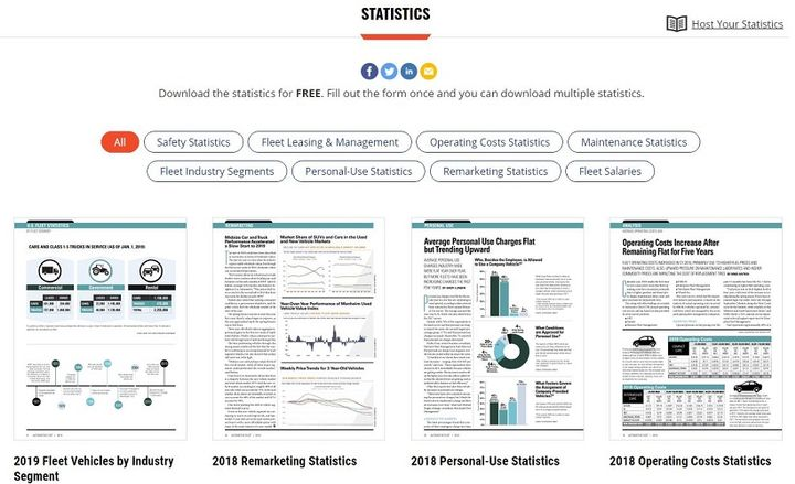 We have posted the series of statistical reports, which can be found in the Statistics channel  - Screencap of Automotive-Fleet.com