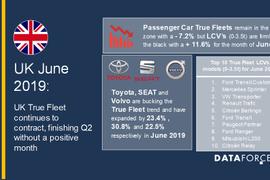 U.K. Fleet Registrations Down in 2019