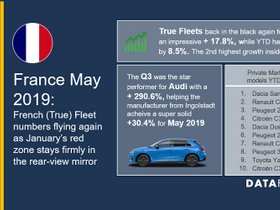 France Fleet Registrations Grow in May