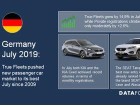 German Fleet Registrations Break Record in July
