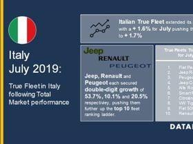 Italian Fleet Registrations Up in July