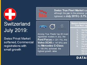 Switzerland Fleet Registrations Continue Decline