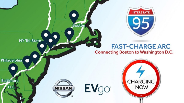 The I-95 ARC consists of nine EVgo DC Fast Charging stations equipped with 52 fast chargers in total, each with two charging connector options.  - Graphic courtesy of Nissan.