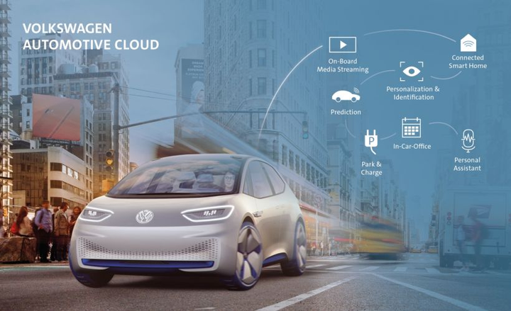 Volkswagen is turning to Microsoft to help develop a connect-vehicle cloud platform.