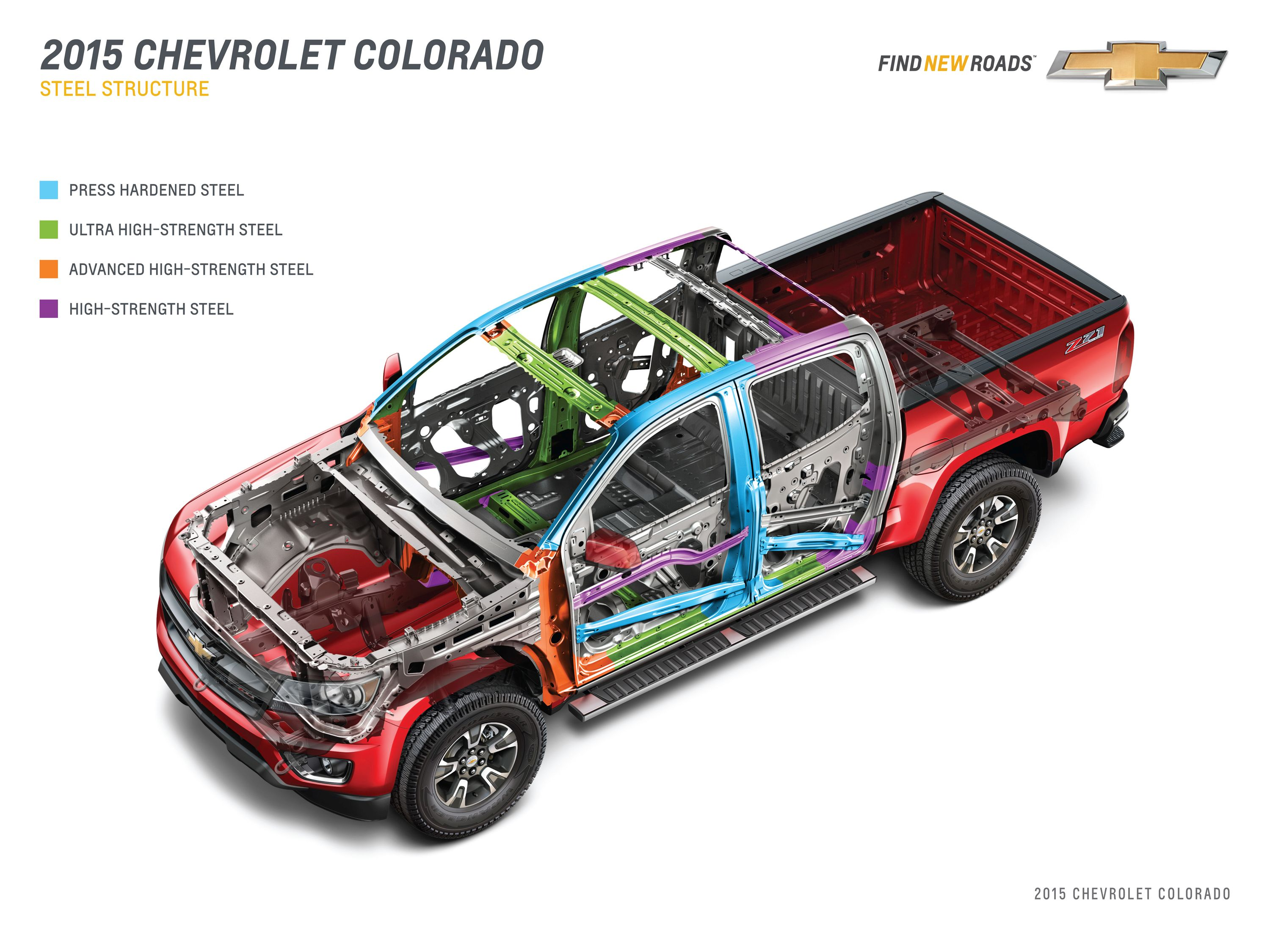 Chevrolet Colorado Uses Lightweighting to Create Efficiency