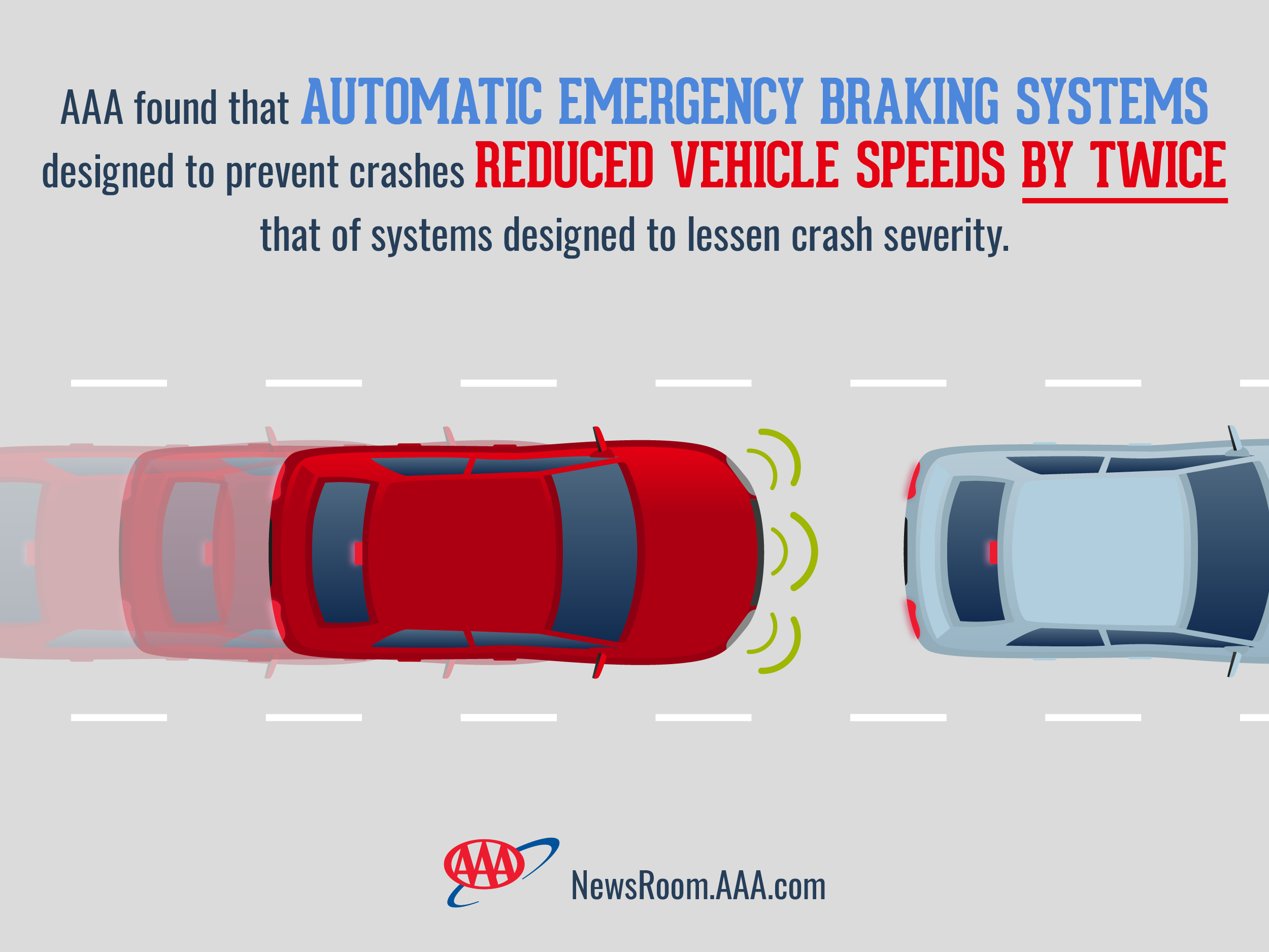 Automatic Emergency Braking Systems Vary Widely