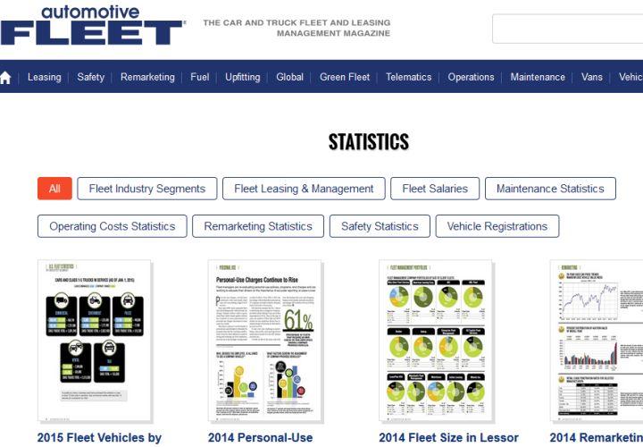 AutomotiveFleet.com, Government-Fleet.com Update Statistics Channel