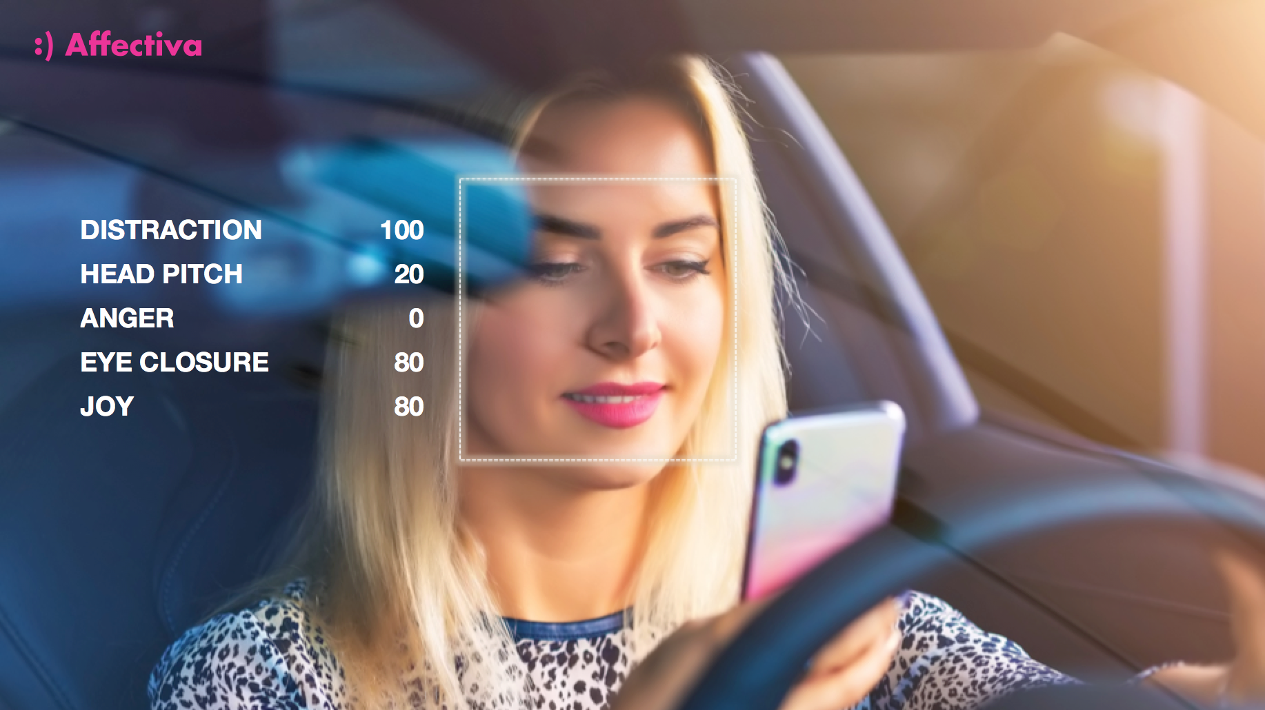 Global Auto Leasing >> Affectiva's AI Tech Detects Driver Emotions - Safety - Automotive Fleet