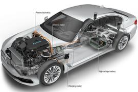 BMW to Produce Plug-In 5 Series Sedan